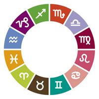 signes_astrologiques
